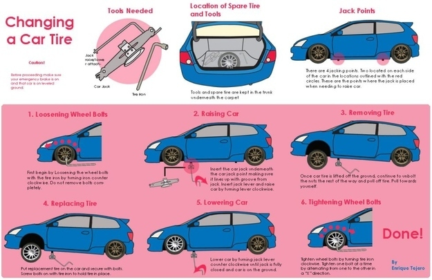 hacks for roadtrip how to change tire